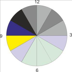 Часовой график