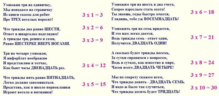 Стихи в таблице умножения